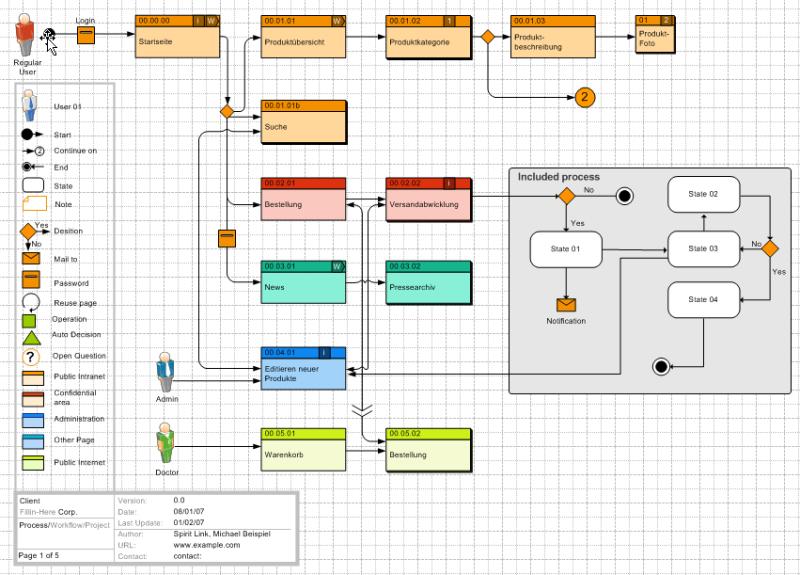 das zweite beispiel zeigt das zusammenspiel mehrerer screens in einer applikation in einem flow chart - Konzept Erstellen Muster